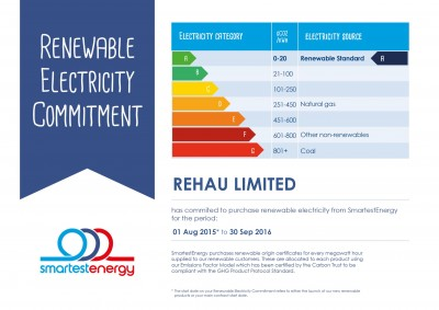 REHAU's certificate acknowledging its commitment to renewable electricity.