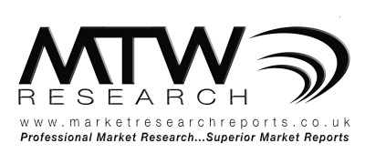 MTW Research