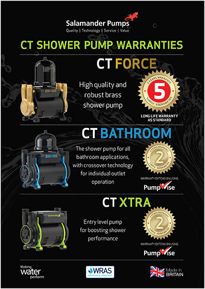 Salamander offer a five year warranty on the CT Force