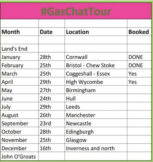 Gas Chat Tour dates