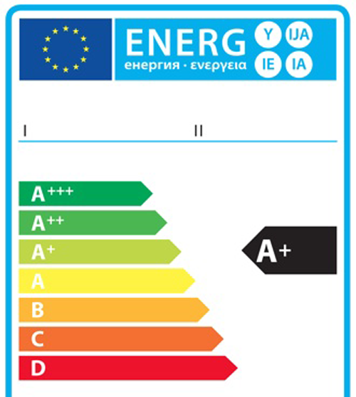The Energy Label showing an A+ rating.