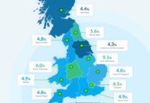 Boiler UK Guide